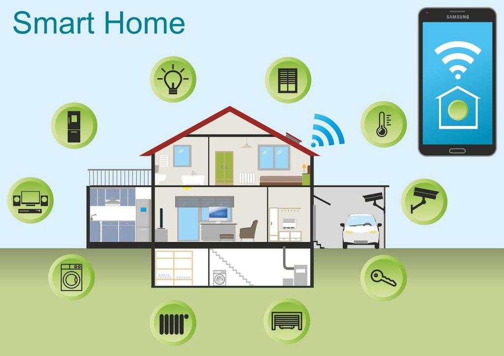 Casa automatización inteligente