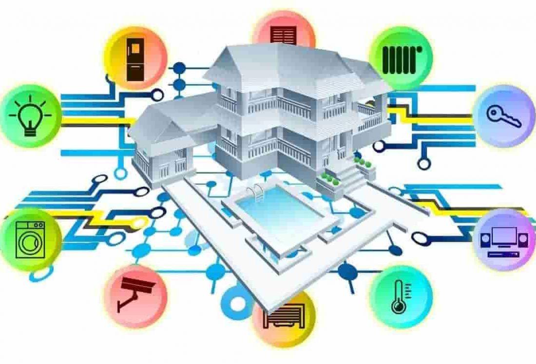 Casa inteligente domotizada